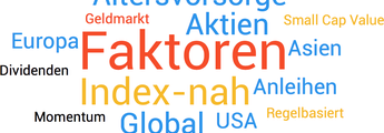 Wortwolke A.IX