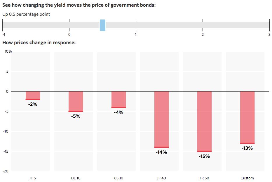 Analyse Wall-Street-Journal
